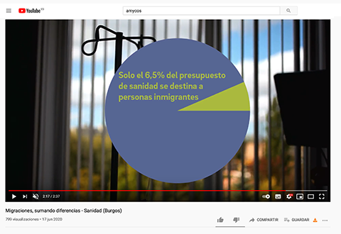 5 vídeos para desmontar prejuicios hacia las personas inmigrantes